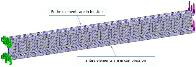 Mesh Density Challenge 1 of 2
